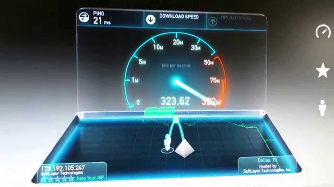 Fastest VPN Speed Test