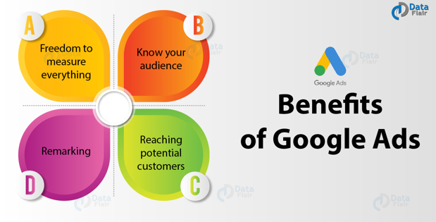 Best Tips to Carry Out Advanced Audience Targeting In Google AdWords?