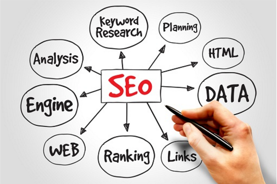 5 Reasons Why Optimising SEO Is Important